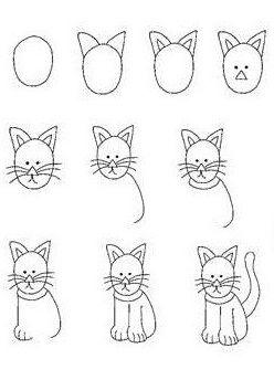 Eine Katze Zeichnen Deko Zeichnen Lernen Fur Kinder Zeichnen