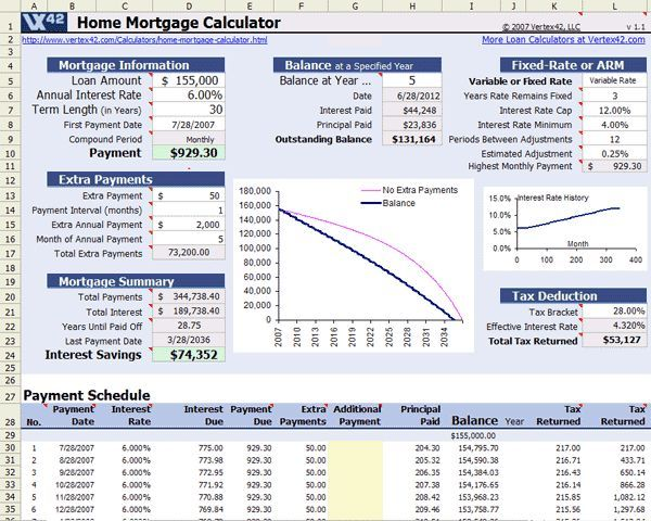 Free Home Mortgage Calculator For Excel Mortgage Calculators