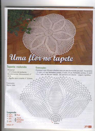 Mania de Arte - Barbante - lino augusto - Picasa Web Albums