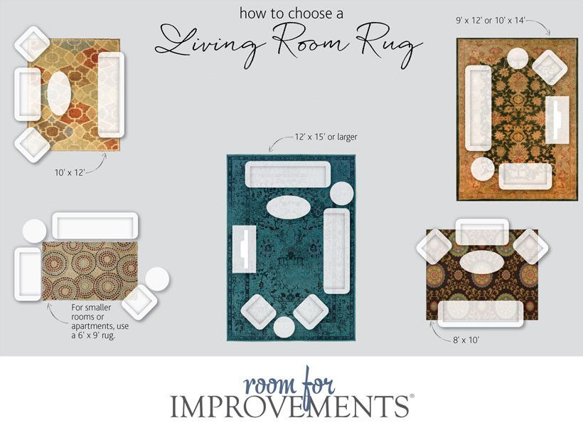 Selecting the Best Rug Size for Your Space | Room rugs, Living ...
