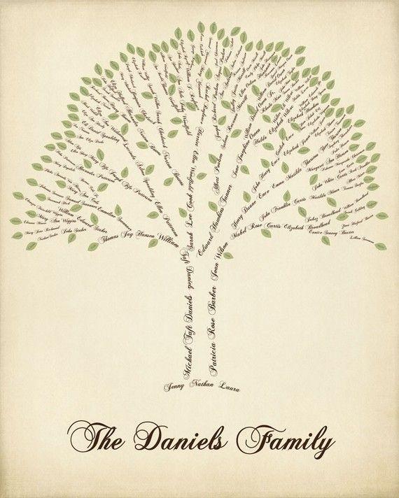 custom classic family tree 16x20 gallery wrapped canvas ideas