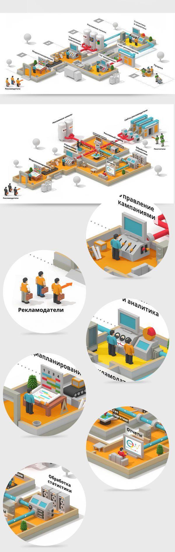 Illustrations for infographics on Behance: