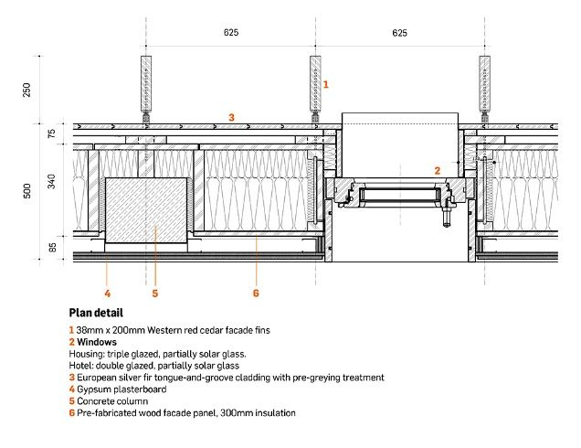 Elevation Plan Details : Facade detail section elevation…… should have