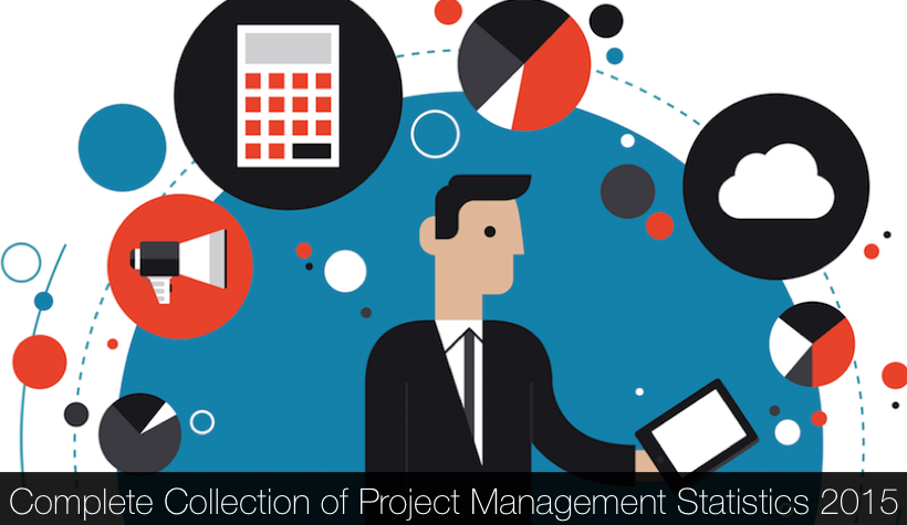 17 best images about project management daily on pinterest