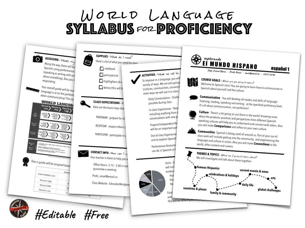 The captivating World Language Syllabus For Proficiency
