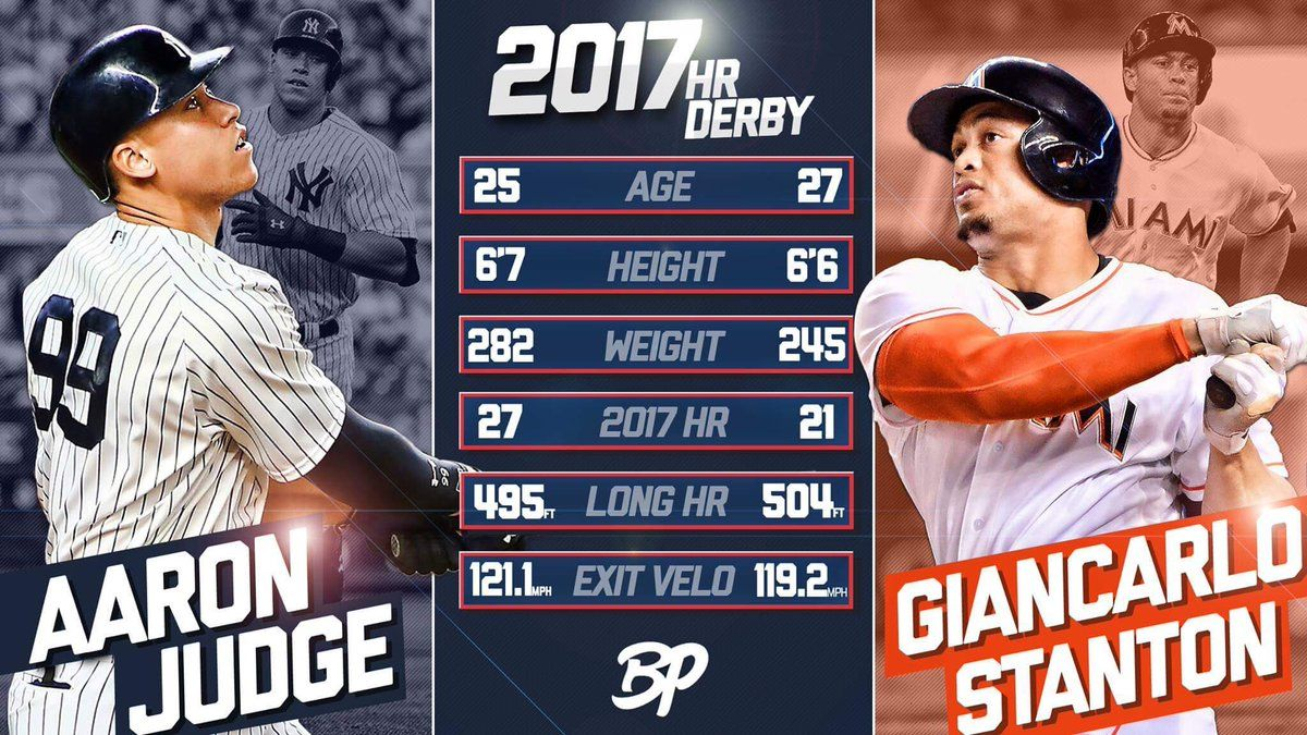 Image Result For Giancarlo Stanton New York Yankees Giancarlo Stanton Yankees