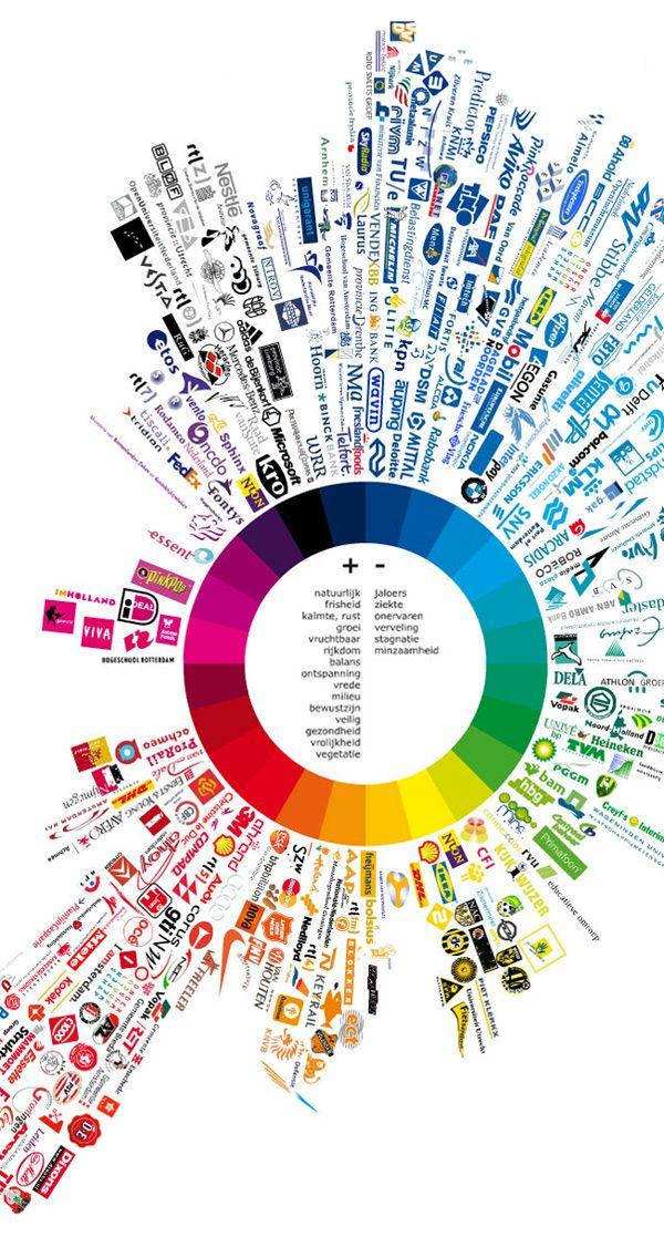 Beautiful Spectrum of World Brand Logos. ロゴデザイン、ブランディング