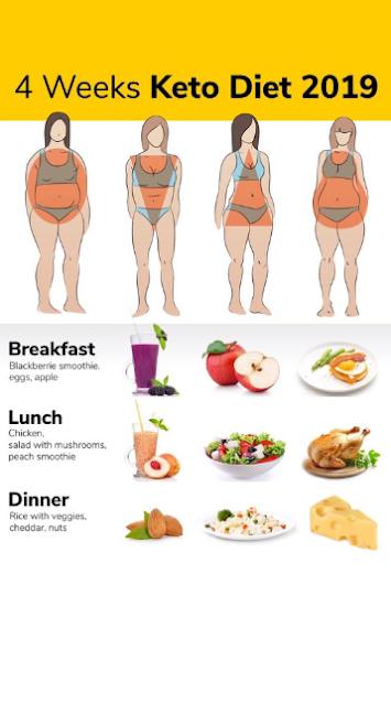 28 day summer body diet