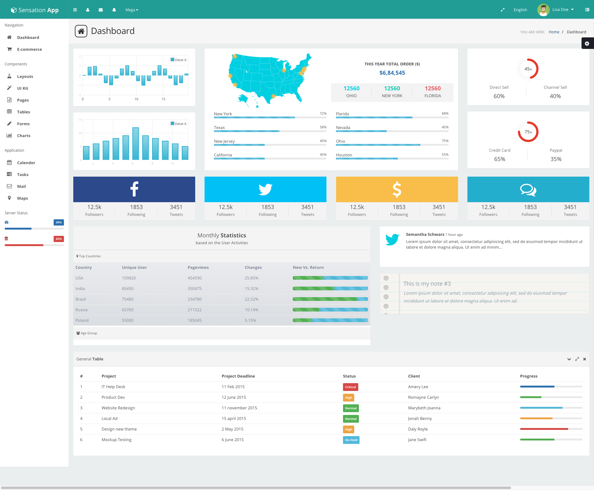 SensationApp - Bootstrap Admin Template with Angularjs  You can use