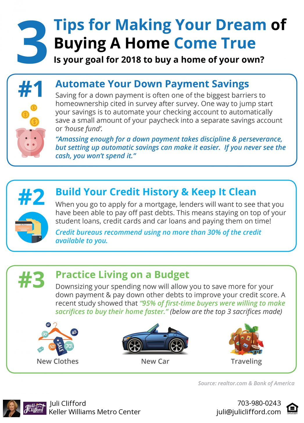 3 Tips For Making Your Dream Of Owning A Home A Reality Credit