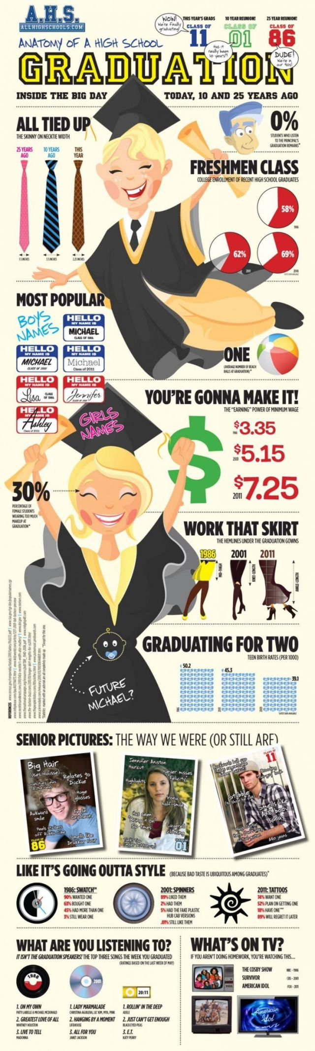 Educational : Graphic Design Project Ideas For High School best ...