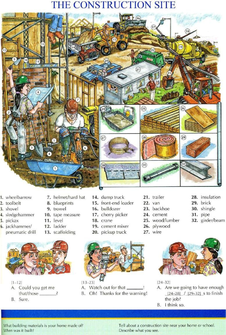 87 the construction pictures dictionary english for Building dictionary