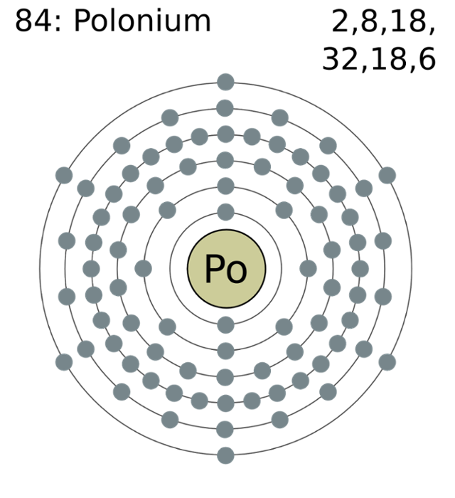Polonium 39 S Atomic Number And Mass Is 84 Polonium 39 S Atom Electron Affinity Atomic Number Alkali Metal