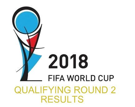 2018 Fifa World Cup Qualifier Round 2 Results 11 June 2015 World Cup Fifa World Cup World Cup Qualifiers