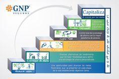 Descubre una oportunidad para alcanzar tus metas financieras #Capitaliza #Rendimiento #Estrategia #respaldo