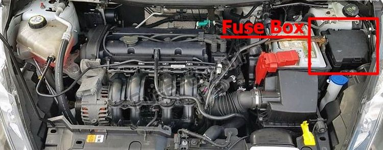 Fuse Box In A Ford Fiesta