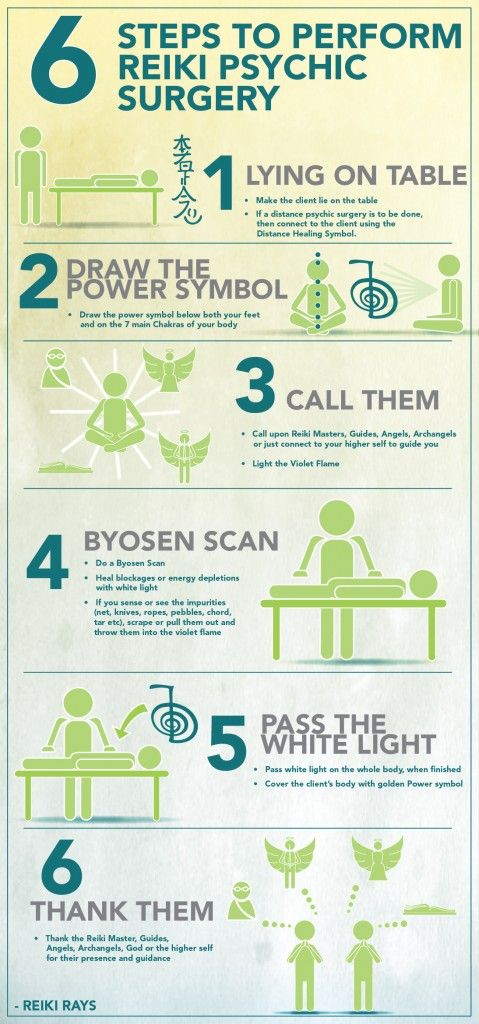 6 Steps To Perform Reiki Psyschic Surgery Infographic Energy