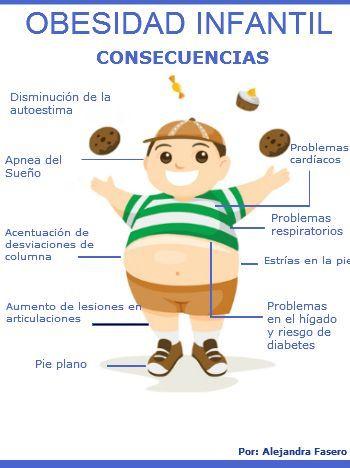 Bajar de para obesos dieta peso ninos