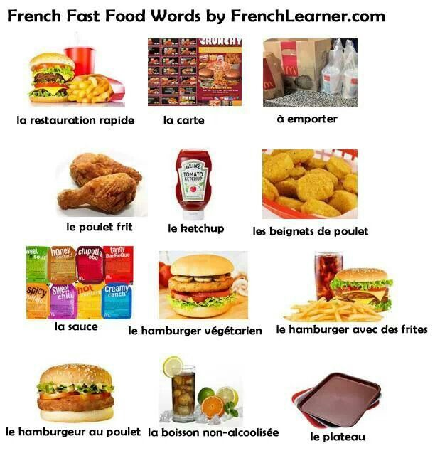English In Italian: French Fast Food Words