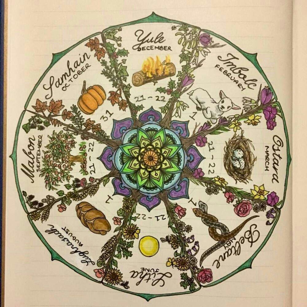 Roue de l'année des fêtes païennes. | Roue de l'année, Roue de médecine,  Tangle patterns