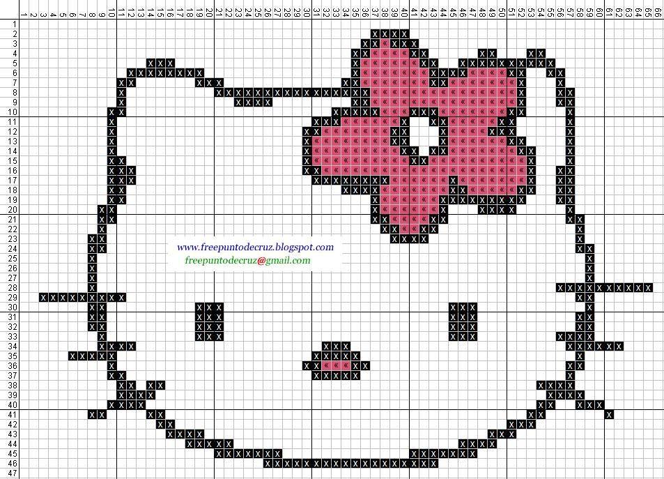 punto cruz gratis hello kitty face cross stitch  Baby Punto de