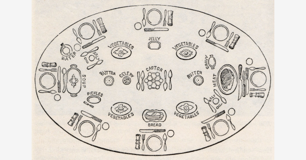 Found on Bing from athomeinthenineteenthcentury.blogspot.com | Table setting diagram, Dinner ...