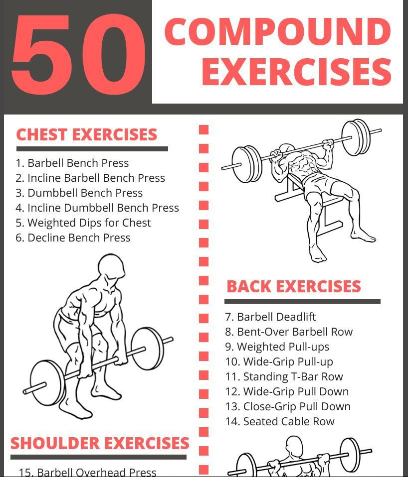 Workout List: The Ultimate List Of Compound Exercises: 50 Muscle