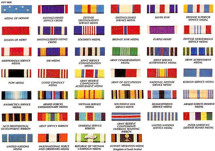 Use medals of america s order of precedence chart to ensure your