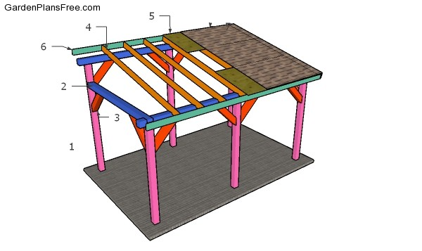 Lean to Carport Plans Free PDF Download in 2020