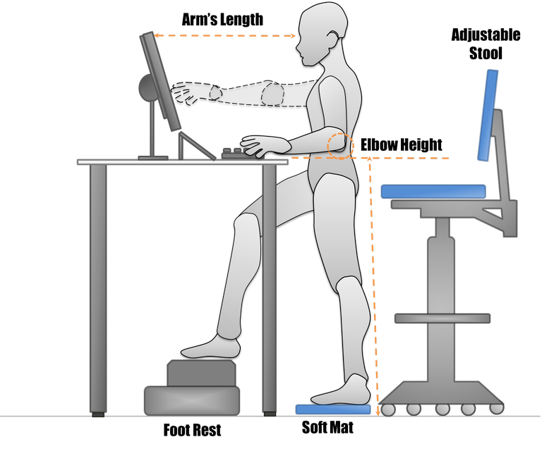 Transition Your Office From Sit To Stand Desks Standing Desk Ergonomics Standing Work Station Standing Desk Office
