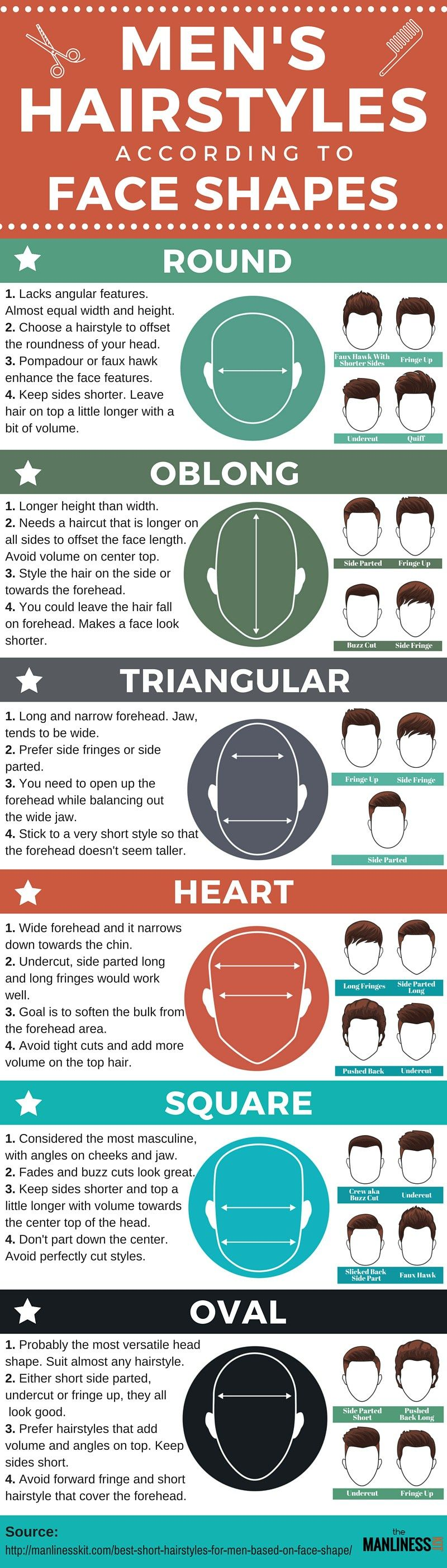 Mens haircuts short sides long top the best short hairstyles for men based on face shape the goto