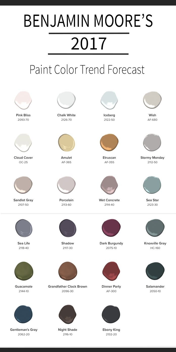 Benjamin Moore 39 S 2017 Paint Color Forecast Benjamin Moore House And Paint Ideas