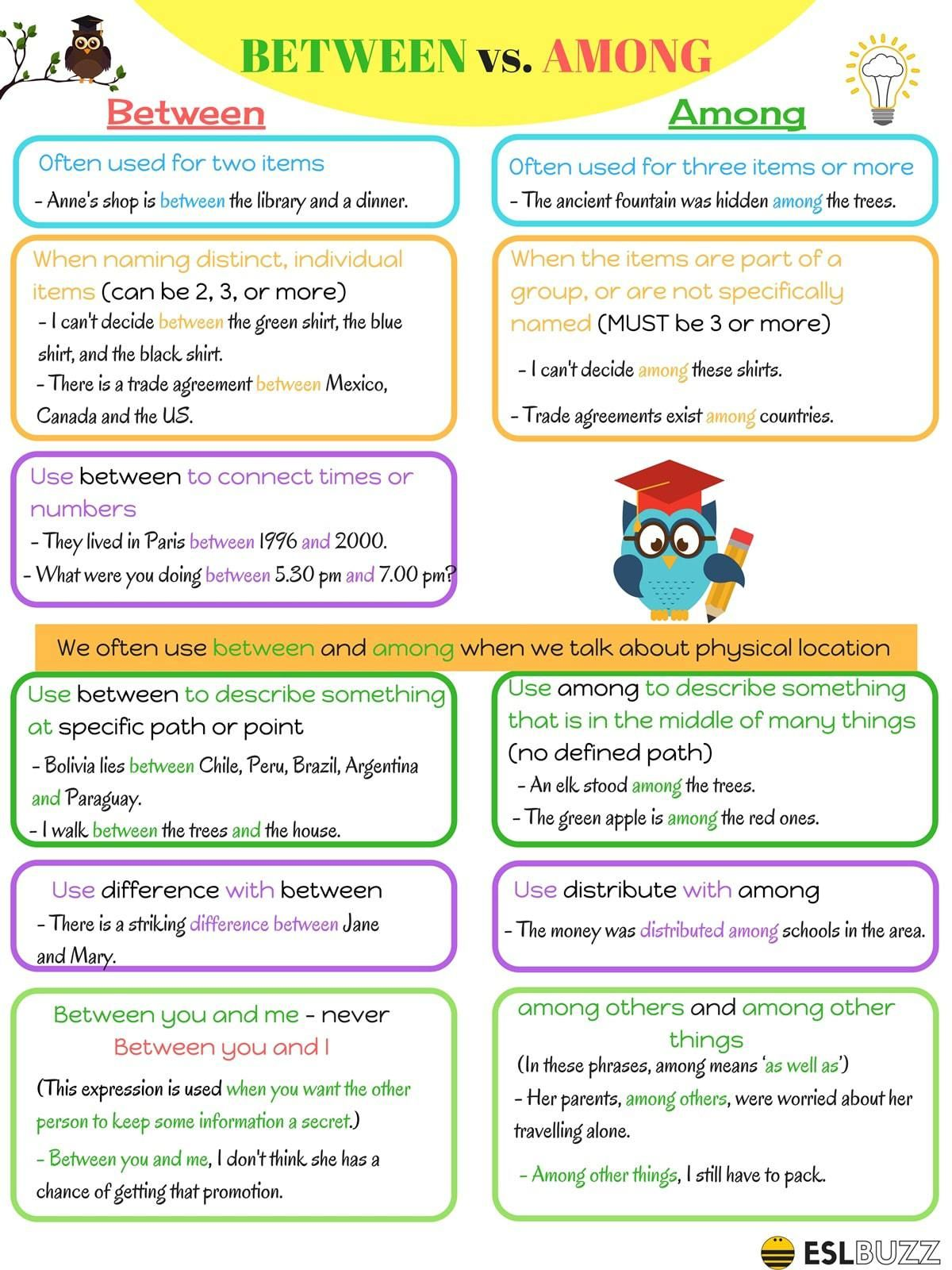 Commonly Confused Words Between Vs Among