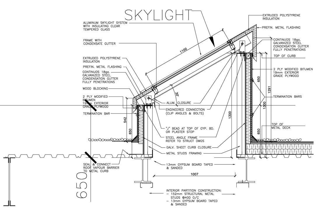 standard sky pin