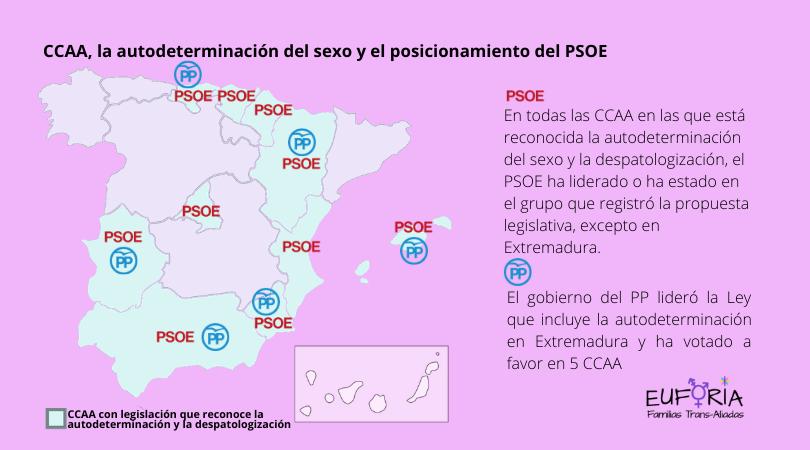 Gobierno, PSOE y Ley Trans