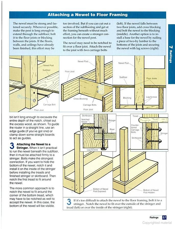 How To Attach A Newel Post Use Lag S