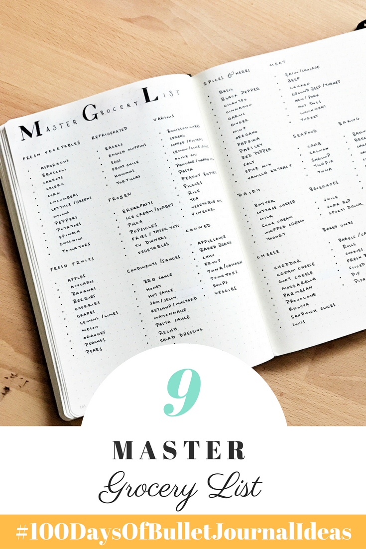 100daysofbulletjournalideas 9 The Master Grocery List Never