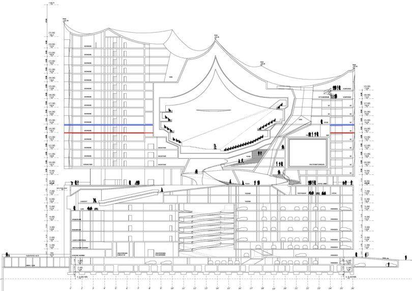 Elbphilharmonie Hamburg Diagram Architecture Herzog
