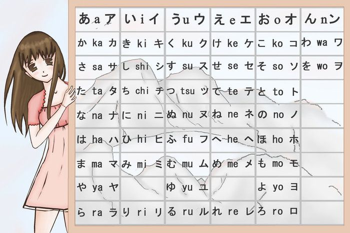 Hiragana  Katakana Japanese CharactersSyllabary  Language