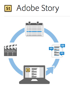 adobe story scriptwriting software lets you outline your ideas