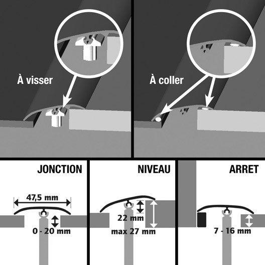 Barre De Seuil Argent Pour Parquet L 166 Cm X L 47 Mm Parquet Seuil Barre