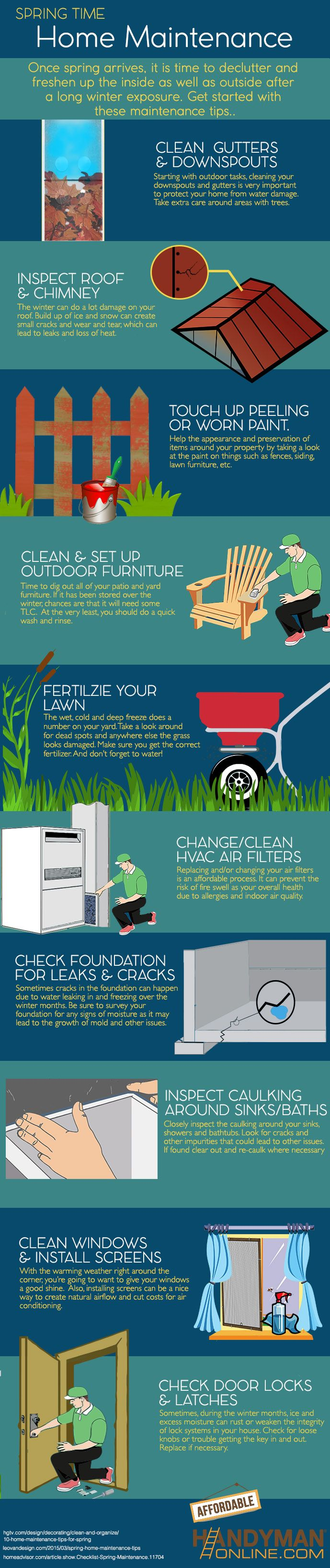 spring home maintenance checklist | home sweet organized home