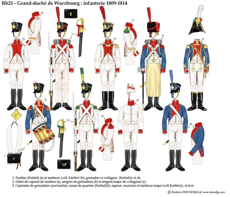 Army of Wurzberg Infantry 1809 - 1814.   Confederation of ...