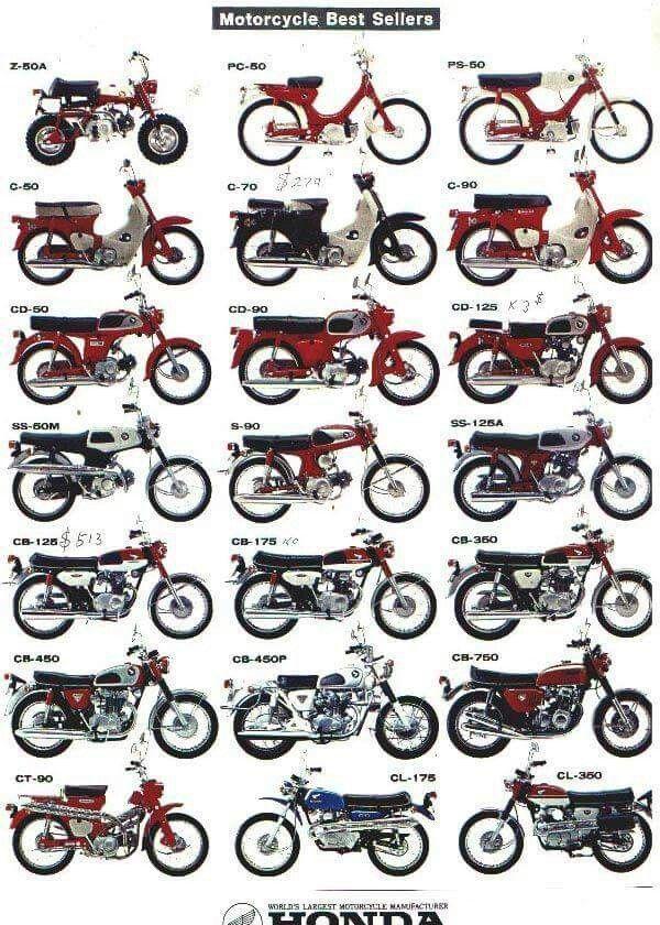 Honda Id Chart Vintage Honda Motorcycles Honda Motorcycles