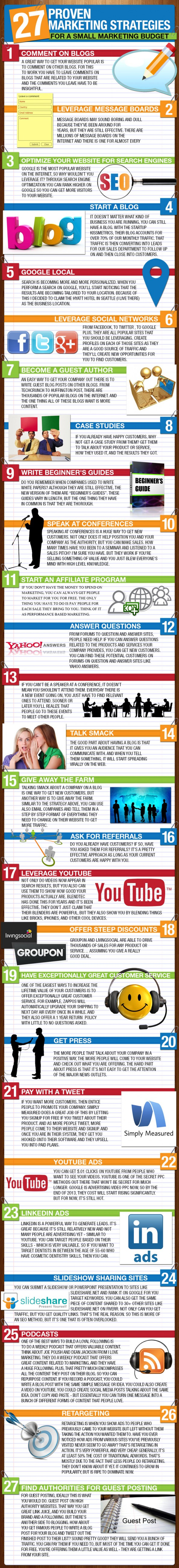 27 Proven Marketing Strategies to Double Your Traffic in Under 30 Days [Infographic] #socialmedia #strategy #marketing