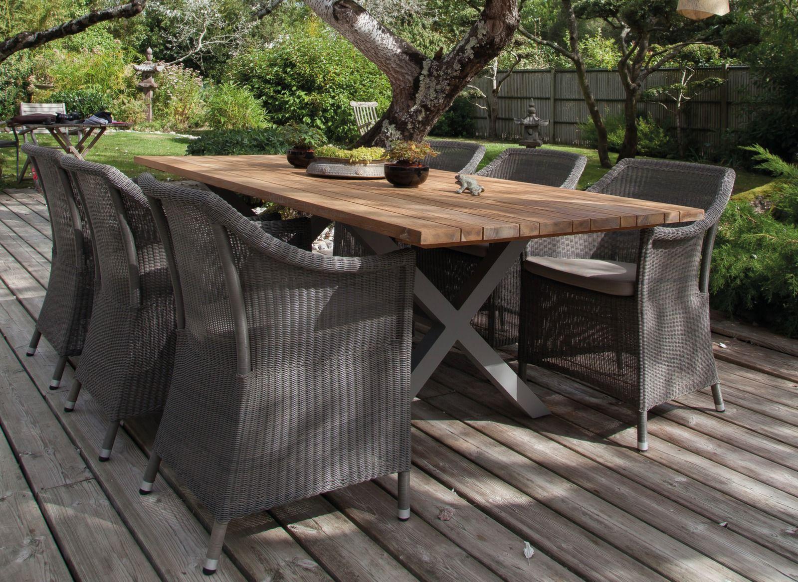 Table jardin style industriel teck + alu Crossway Océo - Proloisirs ...