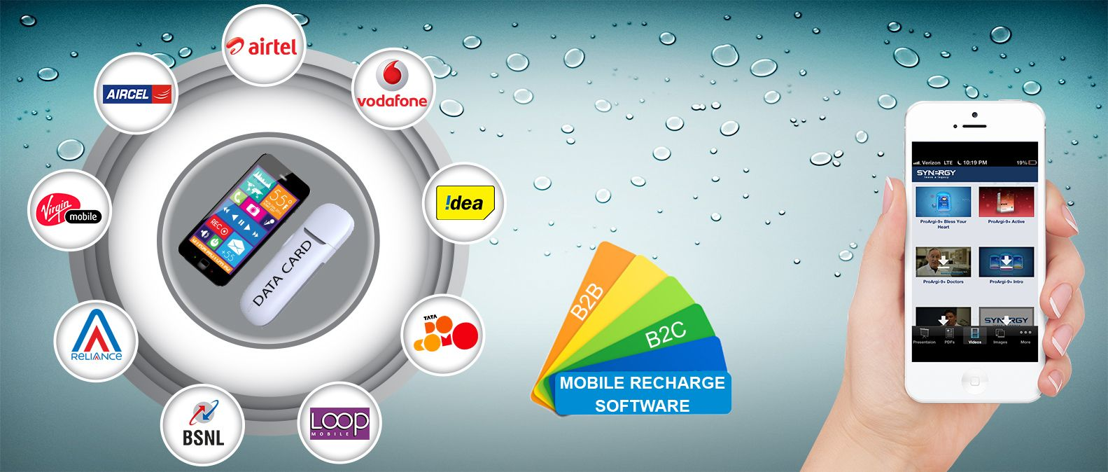 Contact 4 It Solutions Amp Recharge Software Give