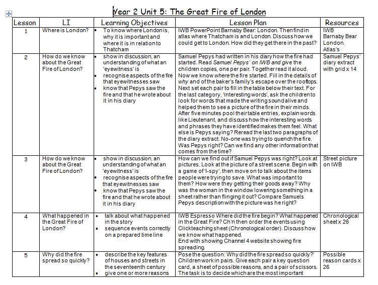 Year 2 Great Fire Of London Planning Taken From A Wide Variety Of