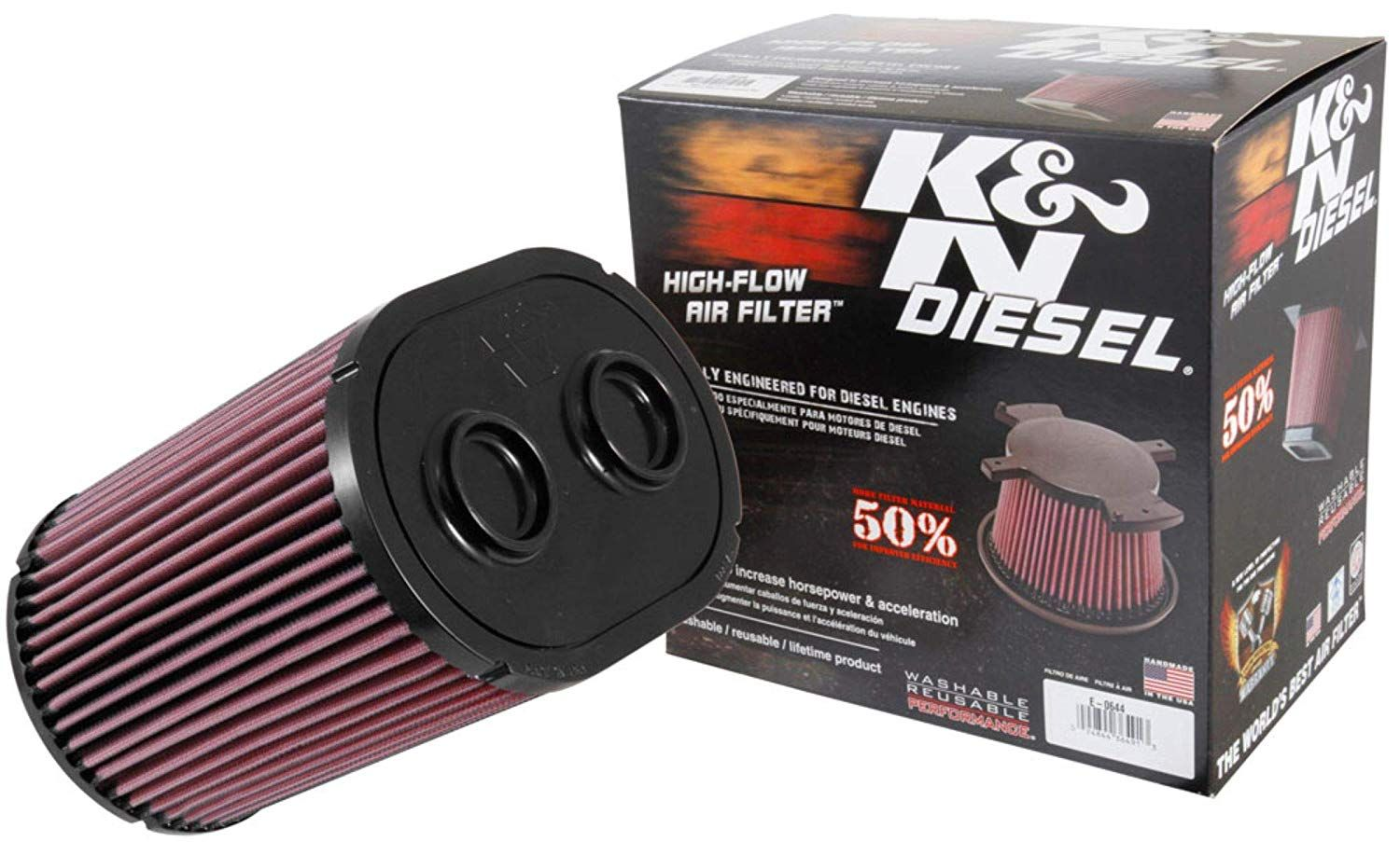 KandN engine air filter, washable and reusable 20172019