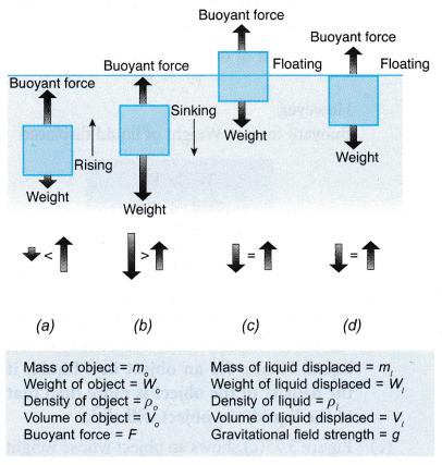 1ed8335f4233ed47e2f7222f0066c2af - Application Of Air Pressure Examples
